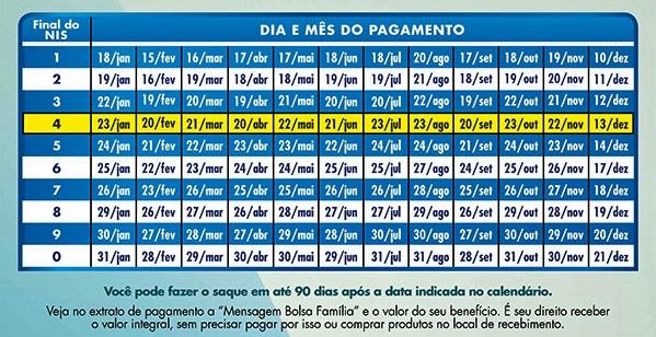 calendario_BolsaFamilia_2018-Bolsa-Família-de-junho-começou-a-ser-pago-Veja-quem-tem-direito-e-como-se-inscrever